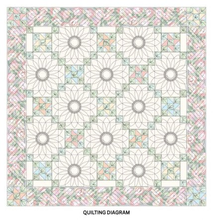 picture about Free Printable Machine Quilting Designs called Cost-free System Quilting Ideas
