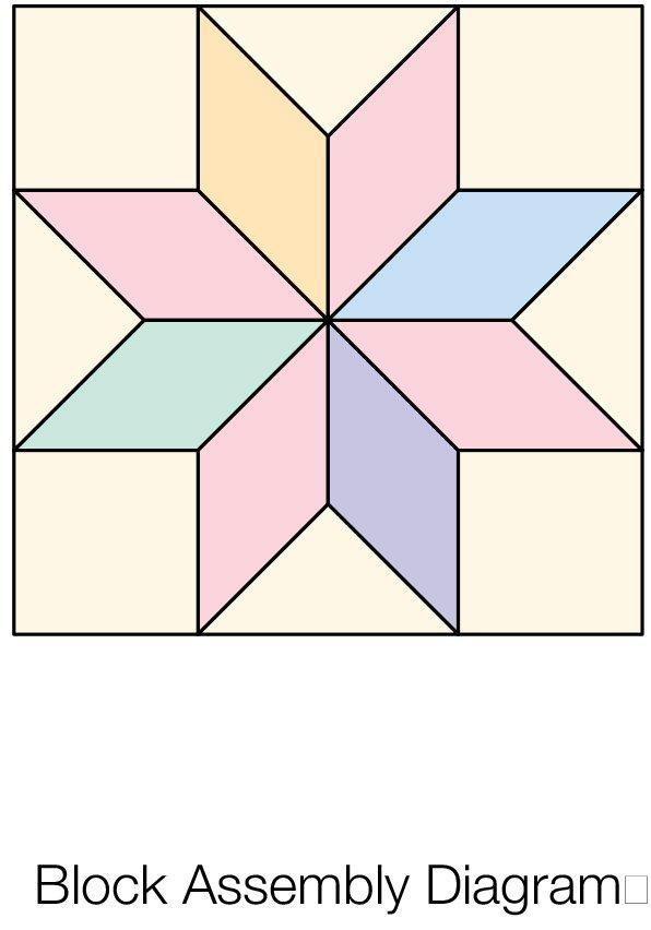 Eight Pointed Star Quilt Block Allpeoplequilt