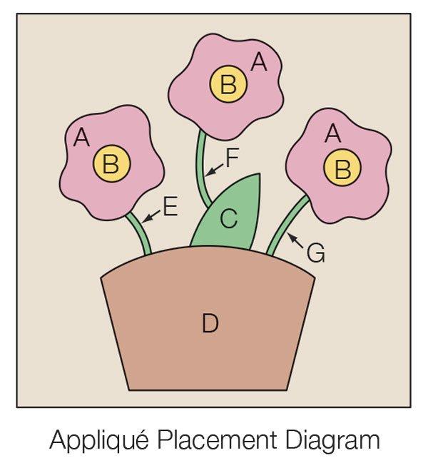 Flowerpot quilt block allpeoplequilt flowerpot quilt block ccuart Image collections