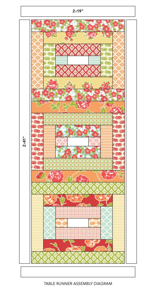 Strippy And Bright Table Runner Allpeoplequilt Com
